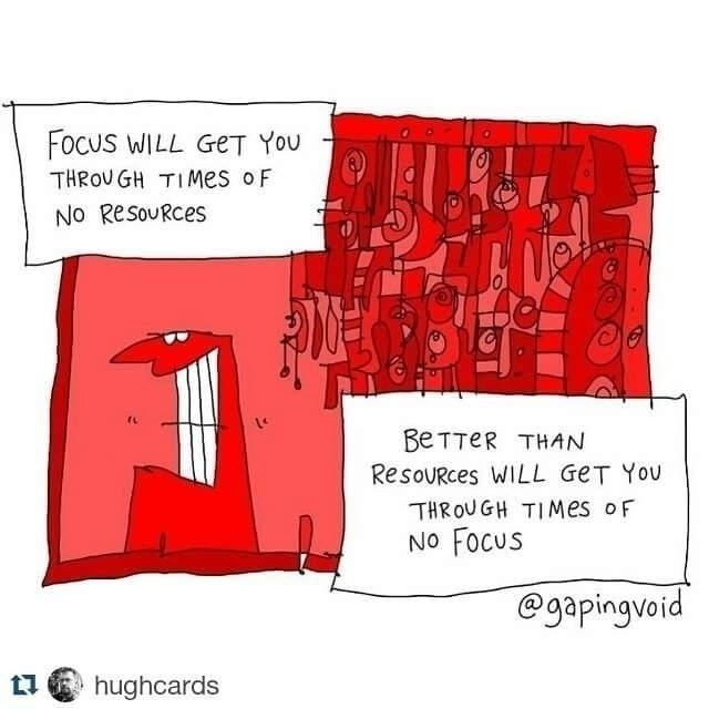 Focus times resources focus. —H - ferdiz | ello