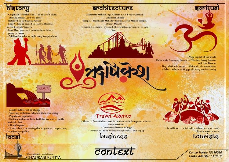 Poster Rishikesh - asensiblehuman | ello