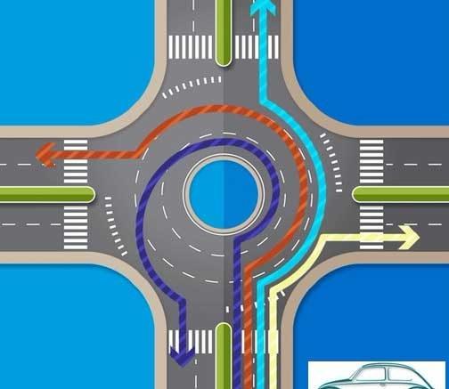 Kružni tok pravila voznje zadnj - otkupautomobila | ello