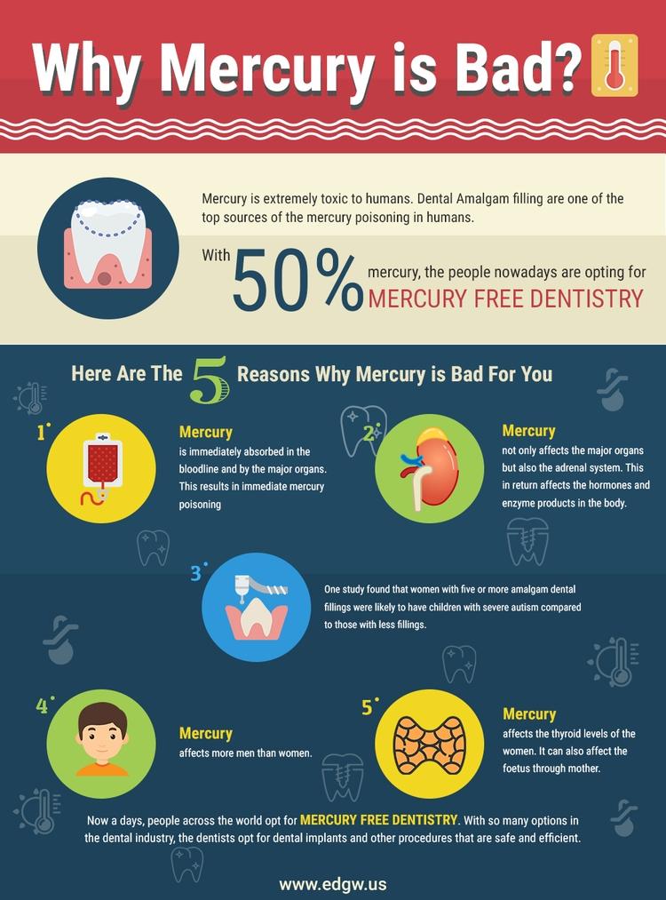 Prevent Adrenal System - Mercury - estheticdental | ello