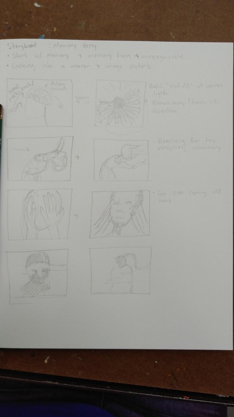 storyboards project 2 - tessa_bohn-carmichael | ello