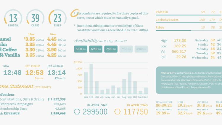 Fonts Complex Data Retail displ - graphicdesign | ello