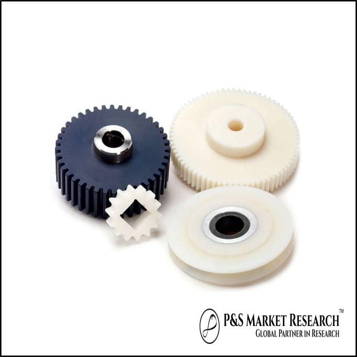 Engineering Plastics - Market S - deepakkumarwts | ello