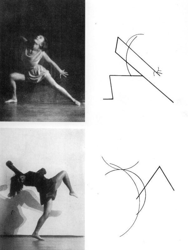 Wassily - Dances 1926 - Kandinsky - bauhaus-movement | ello