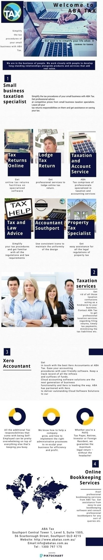 Avail accounting services ABA T - abatax | ello