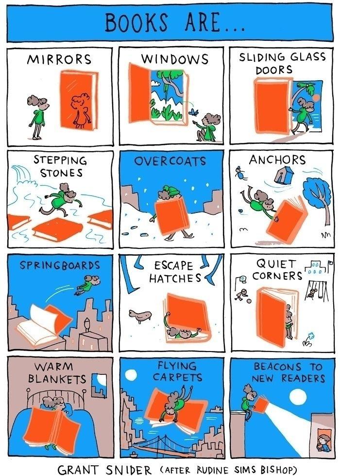 Books - comic Grant Snider (Inc - ferdiz_bsides | ello