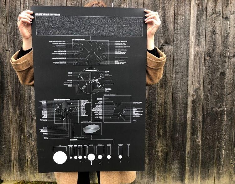 Observable Universe print. Huge - strangedazeprintshop | ello