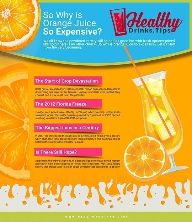 Orange Juice Expensive? price o - healthydrinkstips | ello