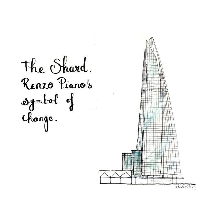 Shard. Renzo symbol change. Ske - bulanlifestyle | ello
