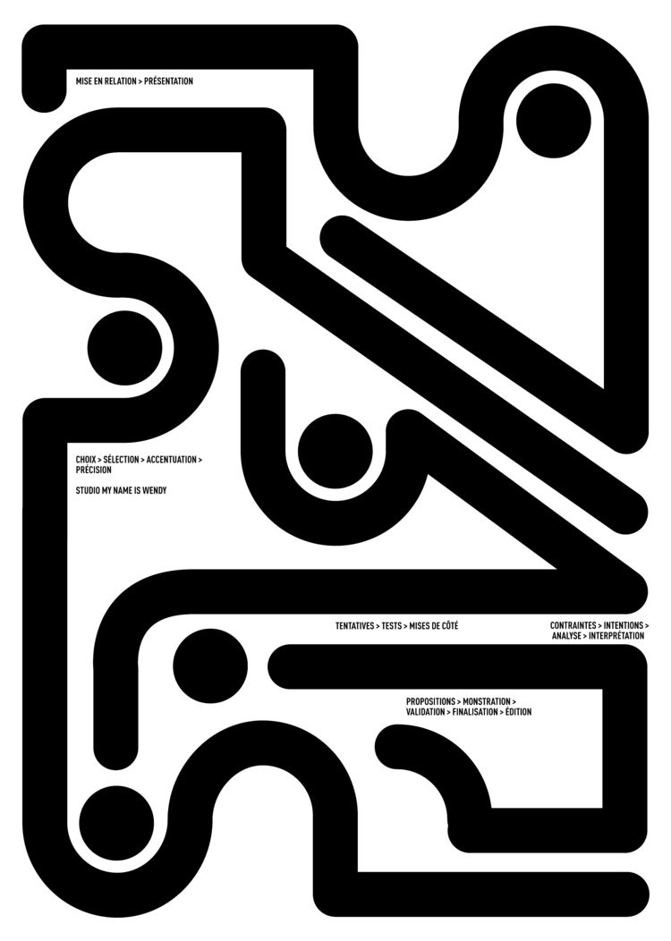 Ways / Working process - poster - my_name_is_wendy | ello