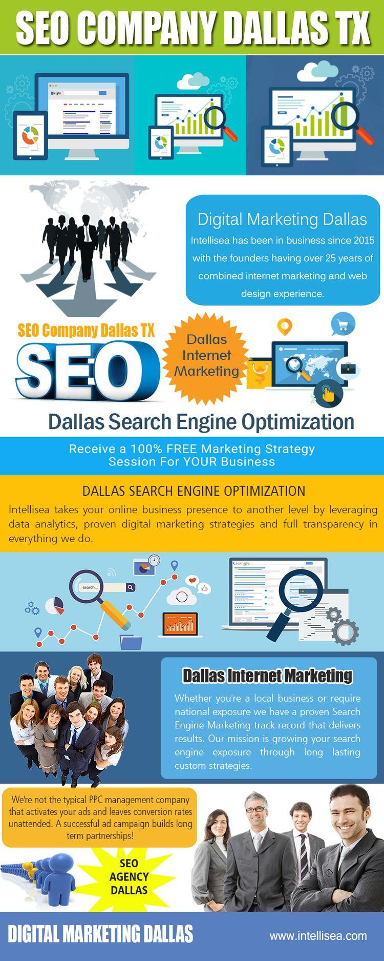 SEO company Dallas TX analyze g - professionalseoservices | ello