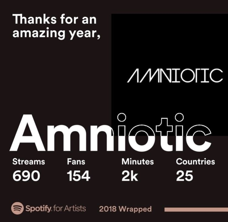 amazing year! 2 Releases year:  - amniotic | ello