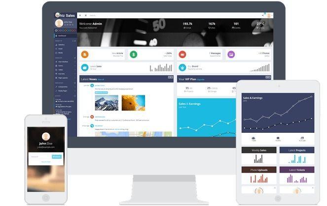 eWhiz sales compnay top CRM sof - juliawitz012   ello