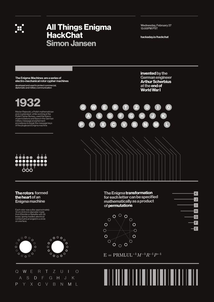 Enigma Machines HackChat - poster - randomwalks | ello
