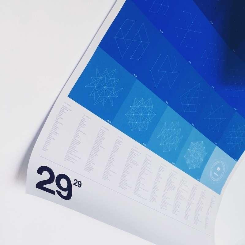 Design Posts