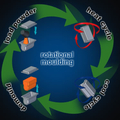 rotational molding manufacturers (@customrotationalmolding) Avatar