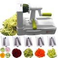 Best Vegetable Slicing Machines (@bestslicingmachines) Avatar