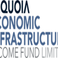 SEQUOIA INVESTMENT MANAGEMENT COMPANY (@investmentcompany) Avatar