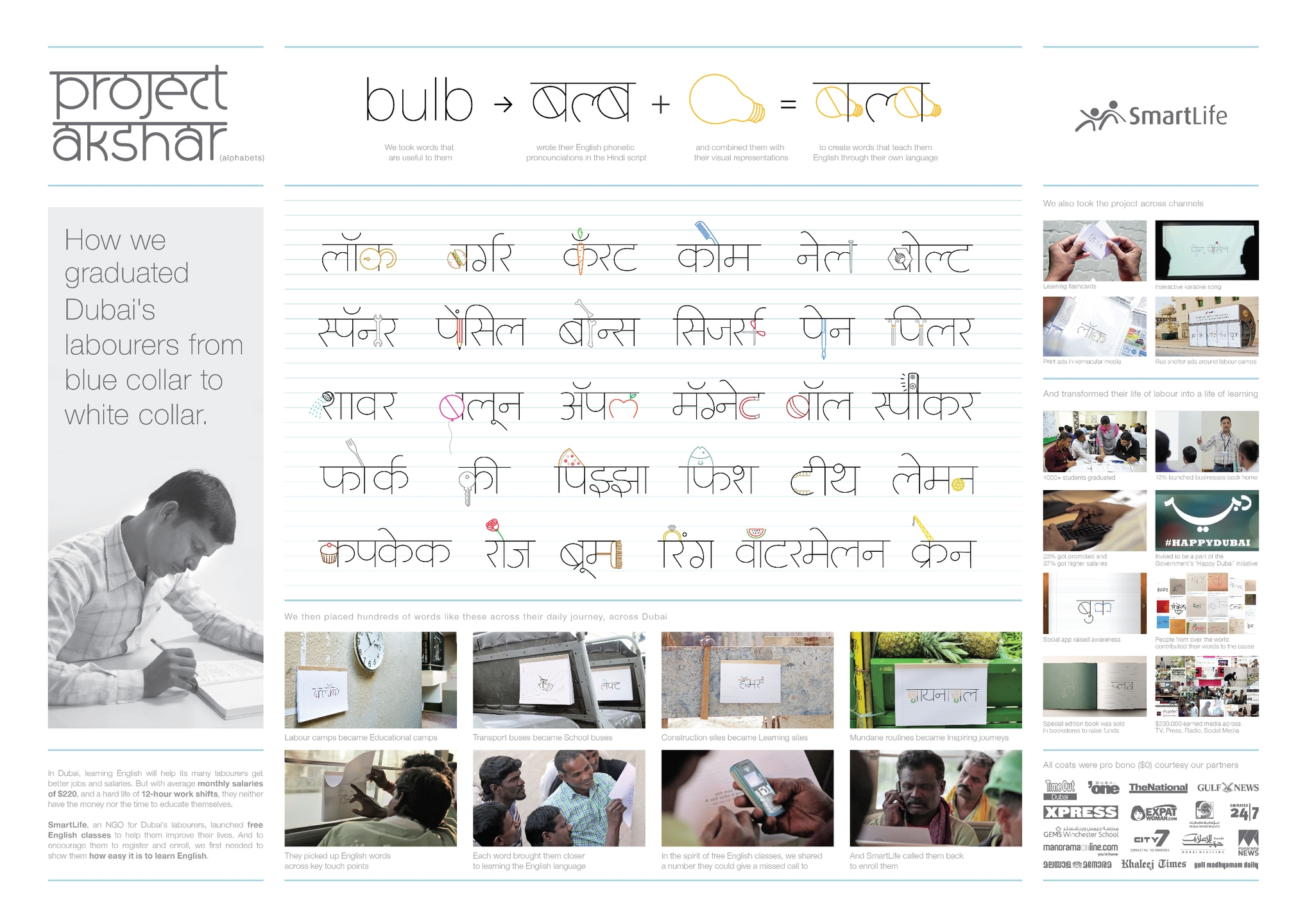 Sameer Ketkar (@sameerketkar) Cover Image