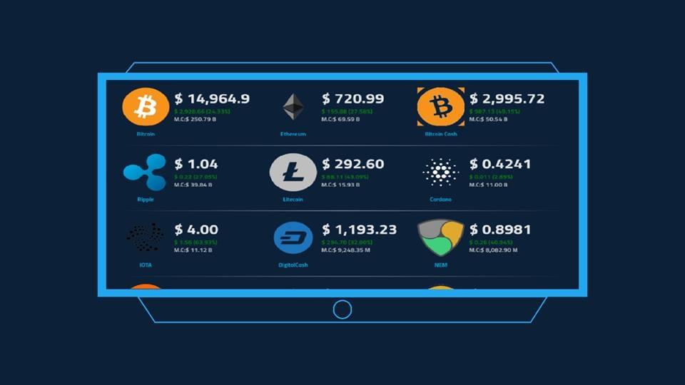 Coins Cap Market - Top 72 Crypto Coins Price (@coinscapmarket) Cover Image