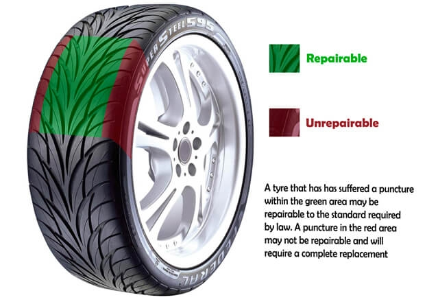 Jims Mobile Tyres (@jimsmobiletyresmelbourne) Cover Image