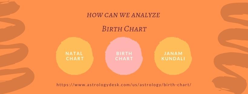 Astrology Desk (@astrologydesk) Cover Image
