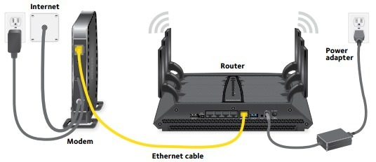 Dlink Router Local (@dlinkrouterlocal) Cover Image