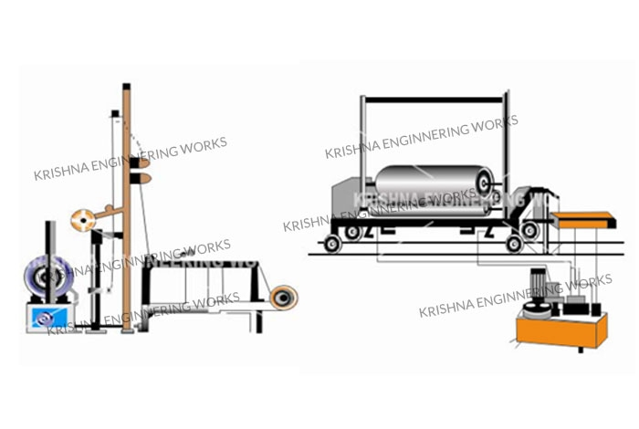 Roll to Roll Processing Machine Manufacturer (@rewindingmachine) Cover Image