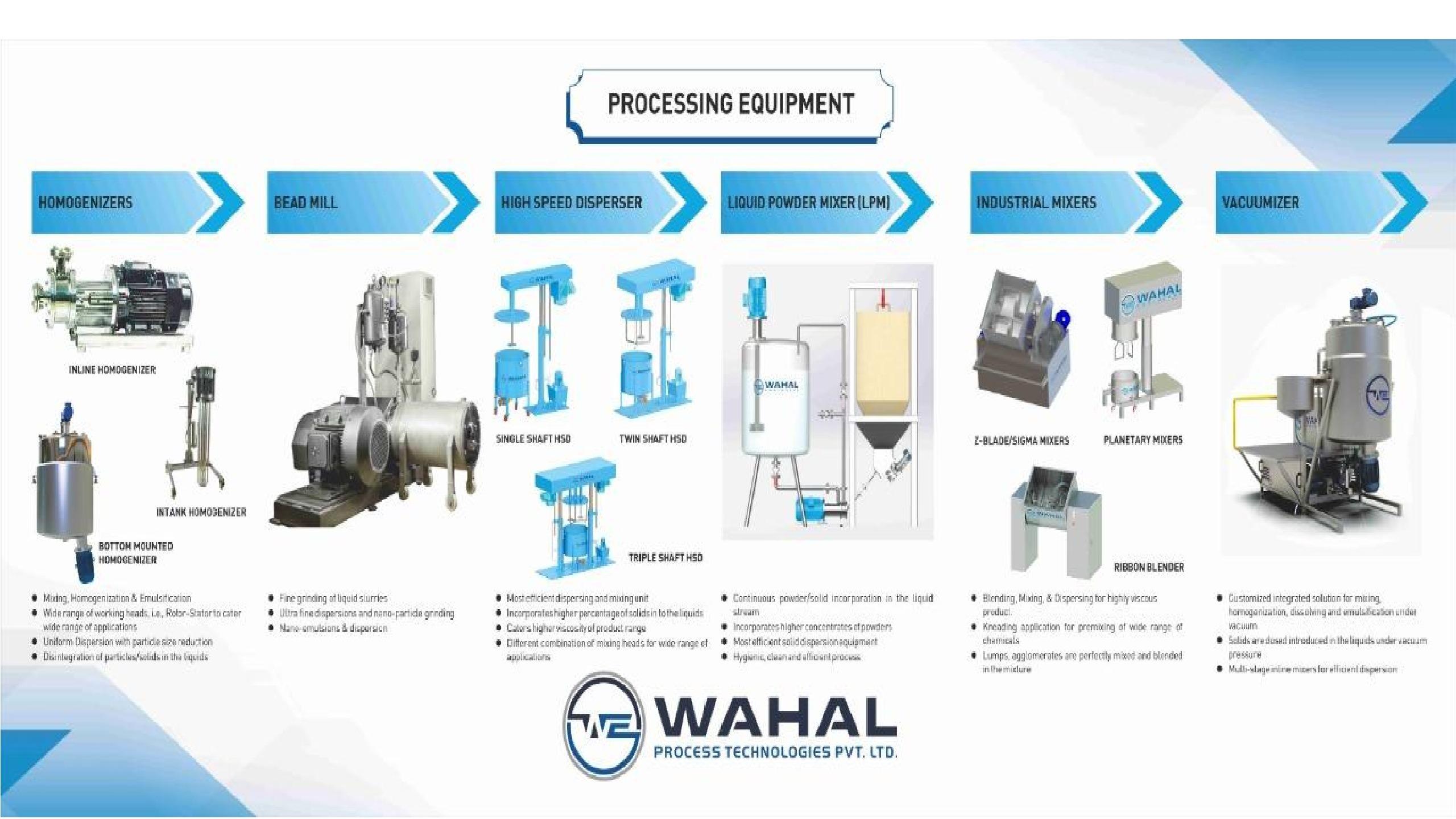 Wahal Engineers (@wahalengineers) Cover Image