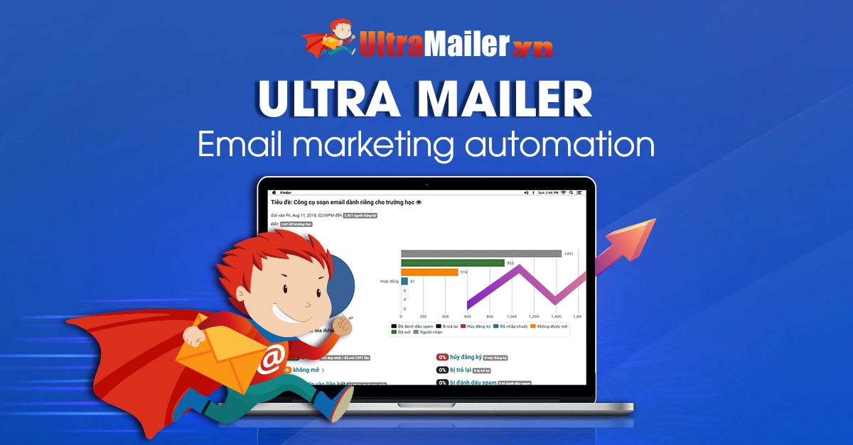 Phần mềm gửi Email Marketing At (@emailmarketingsalemall) Cover Image