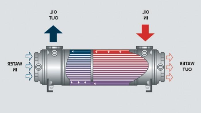 thiết bị Bộ trao đổi nhiệt dạng tấm van mekong (@botraodoinhietdangta) Cover Image