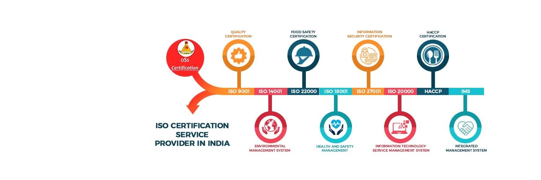 Oss Certification (@osscertificationind) Cover Image