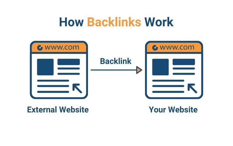 Backlinku (@backlinku) Cover Image